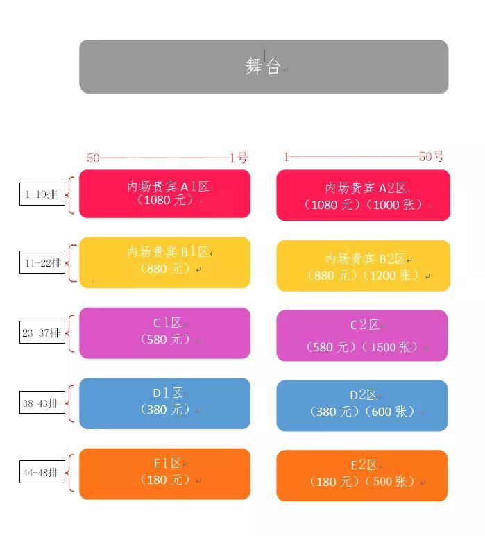贵州高盛今宵酒别重逢演唱会座位图