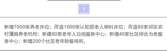2019福利:上海市政府要完成的28项件件与你相关的实事