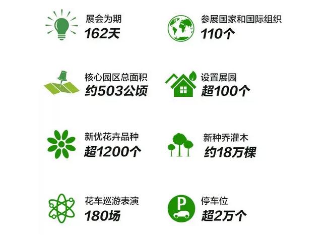 2019中国北京世界园艺博览会门票多少钱?北京世园会门票预定团购