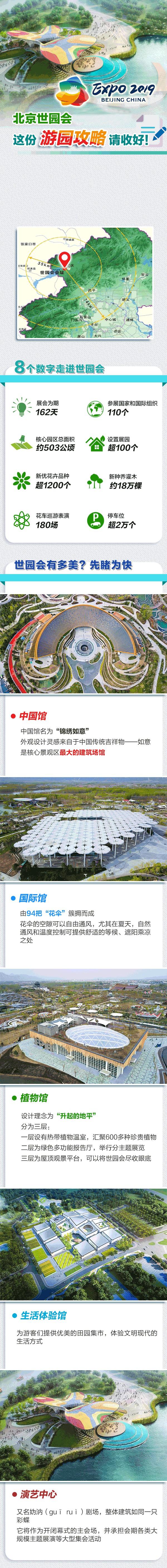 2019北京世界园艺博览会一日游攻略(时间地点+优惠团购+项目介绍)