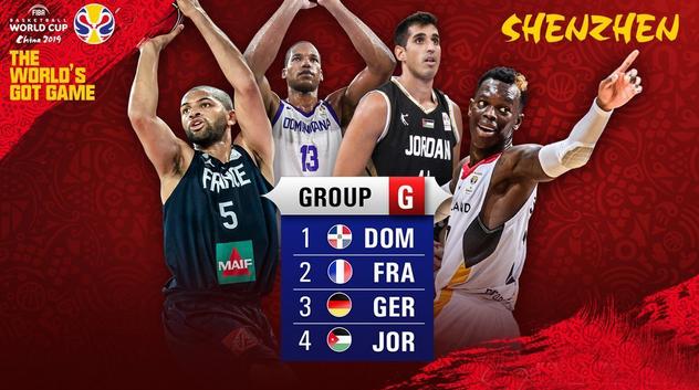 2019深圳篮球世界杯