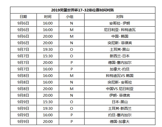 2019男篮世界杯17-32排位赛对阵表