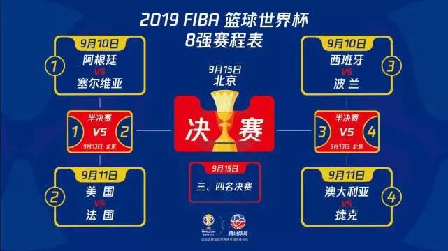 男篮世界杯赛程表