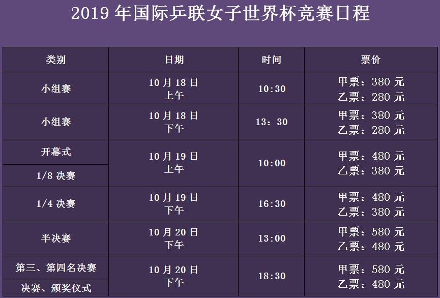 2019国际乒联女子世界杯成都站