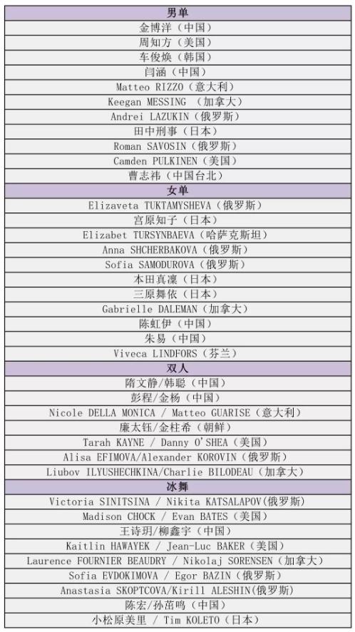 2019中国重庆花样滑冰大奖赛