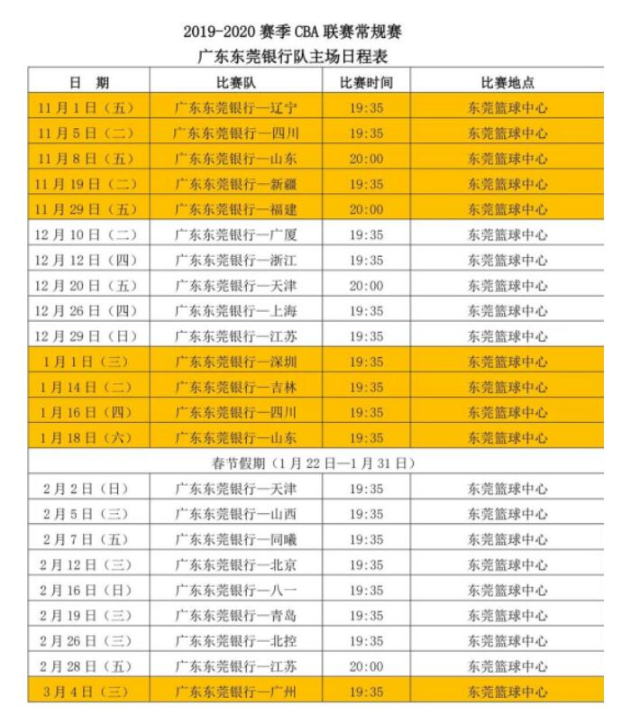 2020CBA广东宏远男篮东莞主场赛事