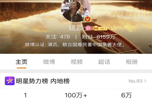 2019微博粉丝排行榜 杨幂第3,杨颖第2,第一粉丝为1.23亿
