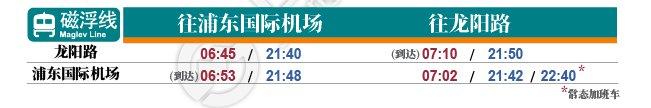 上海地铁时刻表2020最新版 (3月24日起启用)