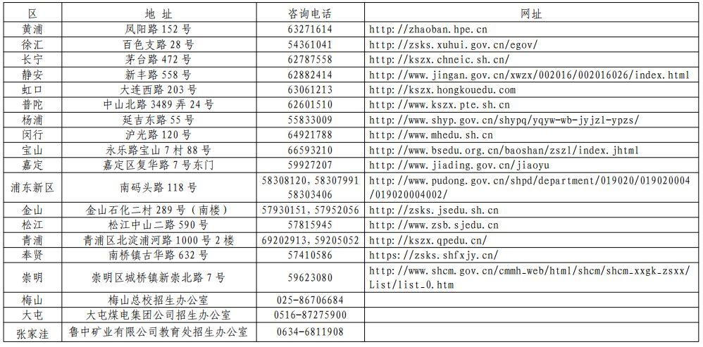 2020上海高中学业水平考试4月2日网上报名