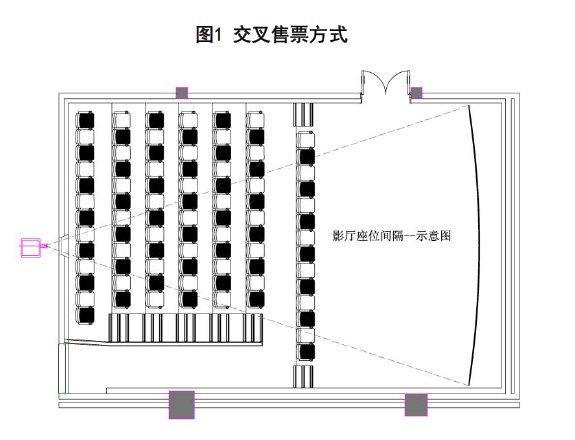 上海首批205家影院3月28日对外开放 附名单