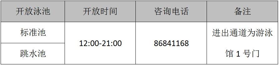 江阴游泳馆、室内景点等自3月27号起恢复开放