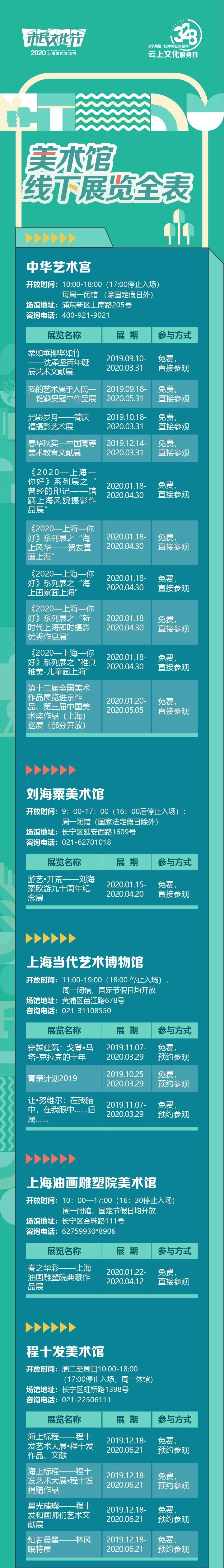 收好这张图,市民文化节期间轻松游上海美术馆