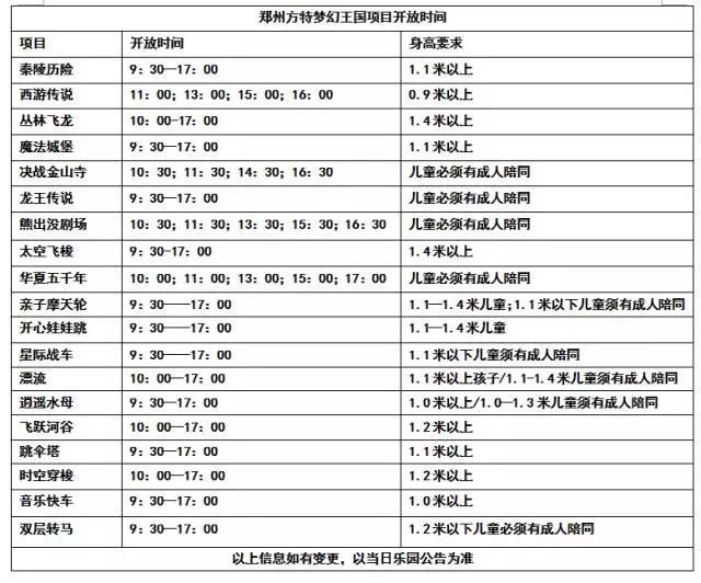 郑州方特梦幻王国项目开放时间 2020年卡怎么办理?