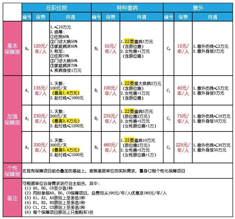 上海4月1日起这些新规和举措正式施行