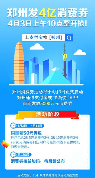 郑州市民请注意,四亿消费券重磅来袭!首期五千万,4月3日开抢!