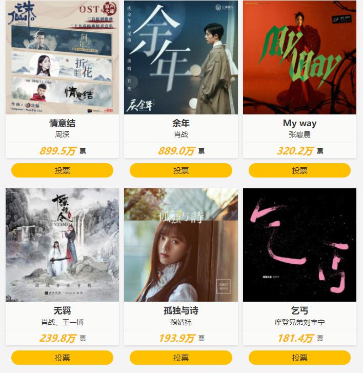 阿基米德东方风云榜十大金曲最新榜单 附投票时间、投票入口