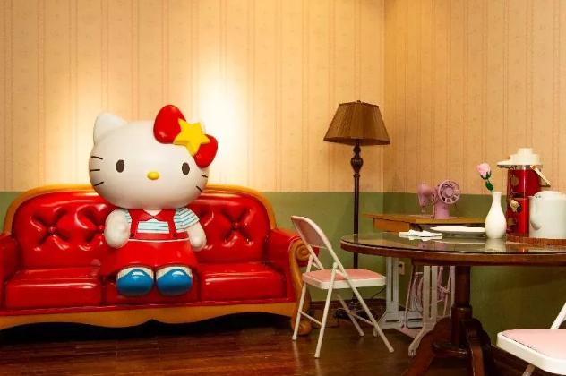世茂Hello Kitty上海滩时光之旅开放时间,景点介绍附购票地址