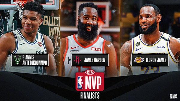 2020NBA各奖项候选名单出炉,哈登当选MVP候选人